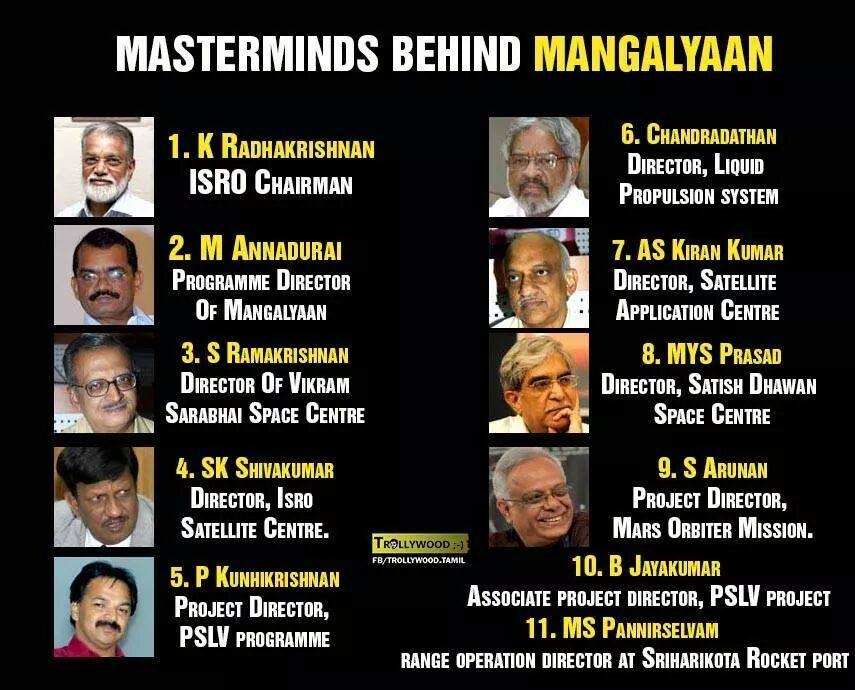 Master Mind Behind Mangalyaan