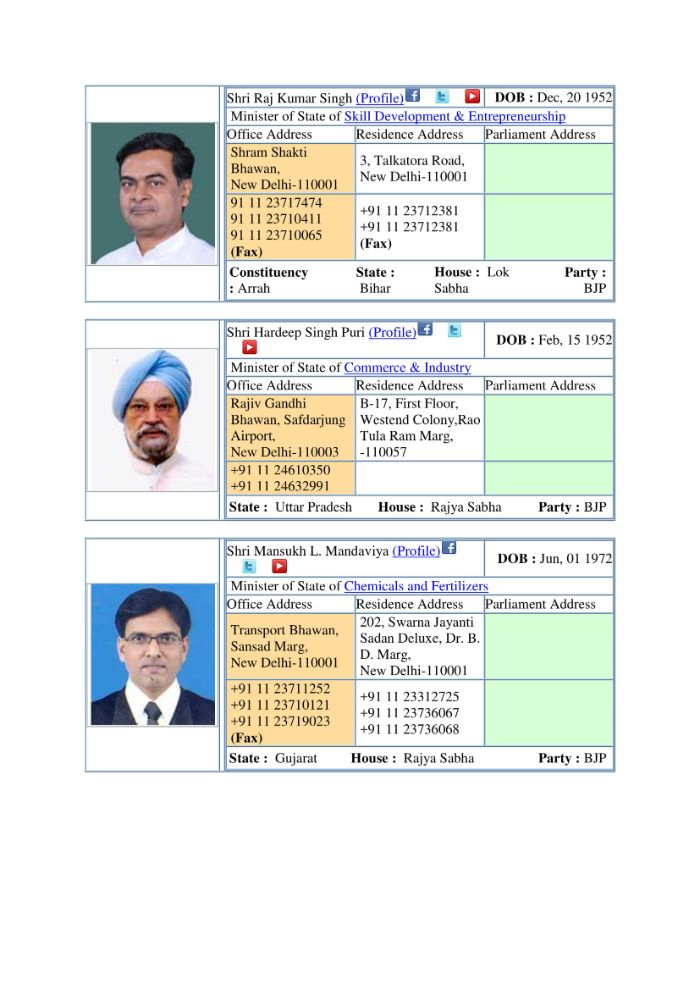 Indian Central Ministers & their contacts